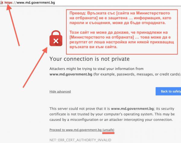 недоверие към сайта на Министерстовото на отбраната